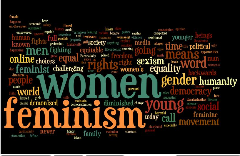 how social media is changing the feminist movement msnbc - 816×533