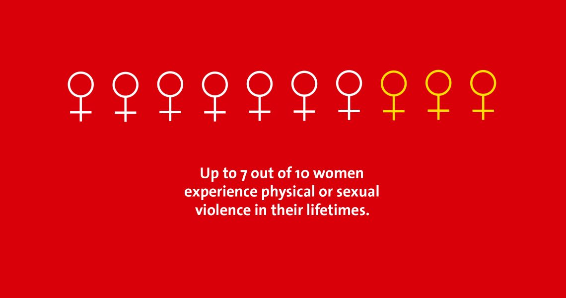 Sexual Violence is a Global Epidemic – And none of us are immune